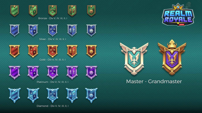 realm royale rank guide